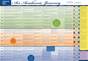 Curriculum Chart, An Academic Journey